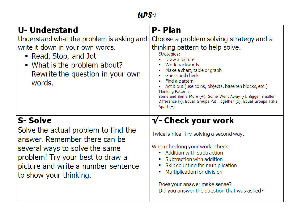 Ups Check Math Problem Solving - Lessons - Tes Teach